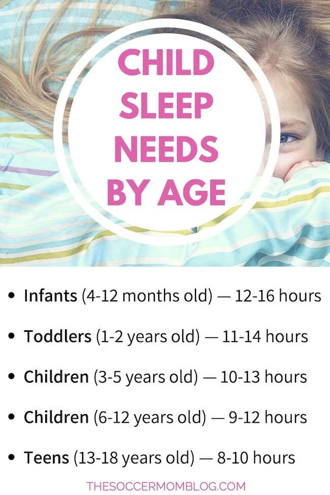 free printable child sleep chart