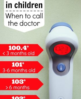 Fever in Children – When to Call the Doctor