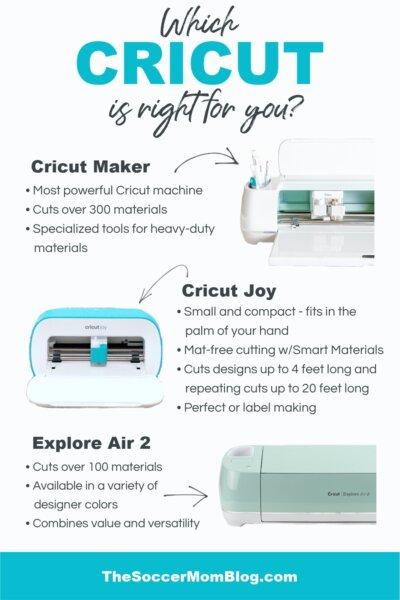 infographic comparing 3 Cricut machines